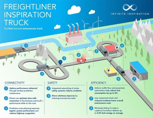 freightliner_infographic_v8